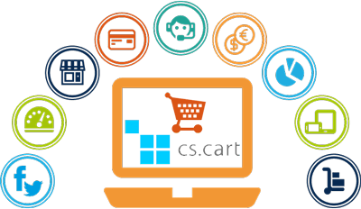 Magazin online - Platforma ecommerce